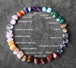 Настоящие полудрагоценные  камни